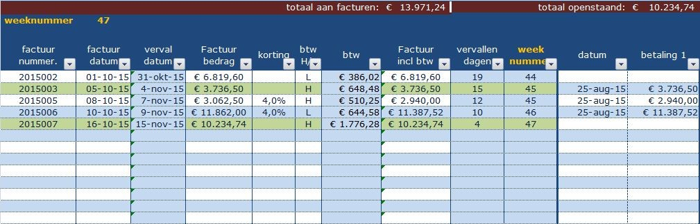 Ms Excel rekenmodel debiteuren-Crediteurenbeheer. tabblad boekingslijst met detailoverzicht vervaldata openstaande posten