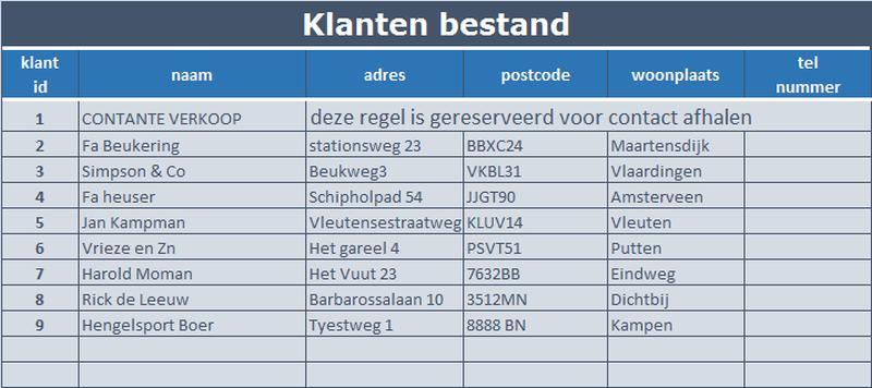 voorraadbeheer Trika 2014   excel spreadsheet.nl
