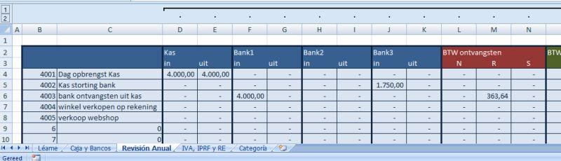 kas- bankboek Nderlandstalig voor spaanse administratie: jaaroverzicht per categorie/rekeningnummer
