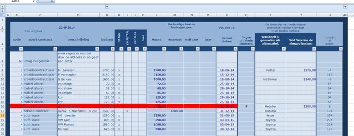 Ms Excel rekenmodel contractenbeheer. met waarschuwingssignalen