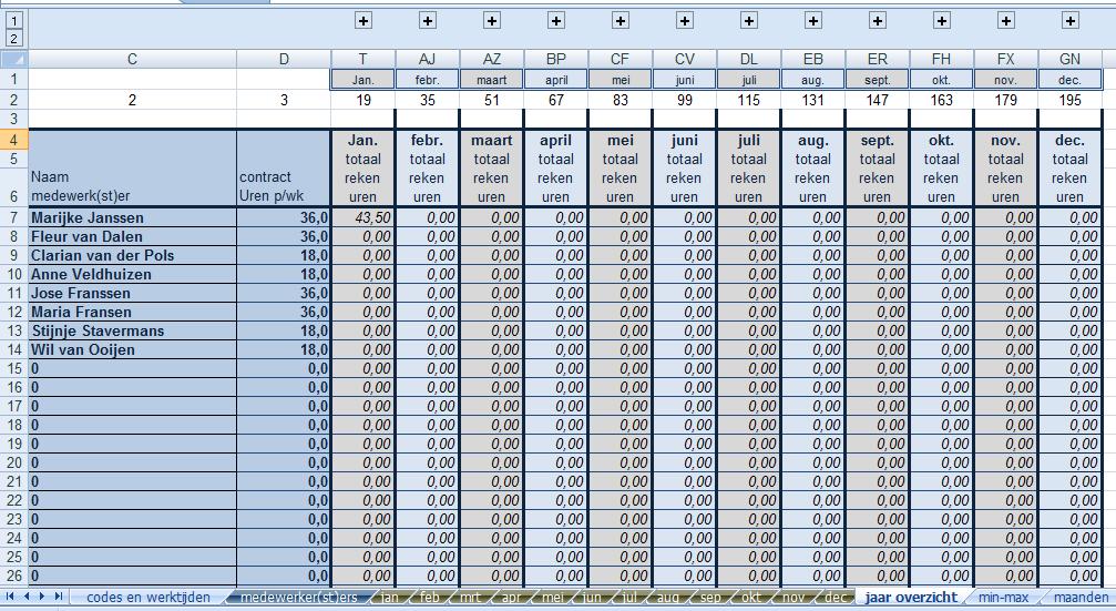 Het Trika Ms Excel Rooster: tabblad jaaroverzicht