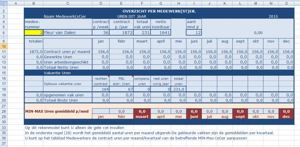 Het Trika Ms Excel Rooster: tabblad jaaroverzicht per medewerker