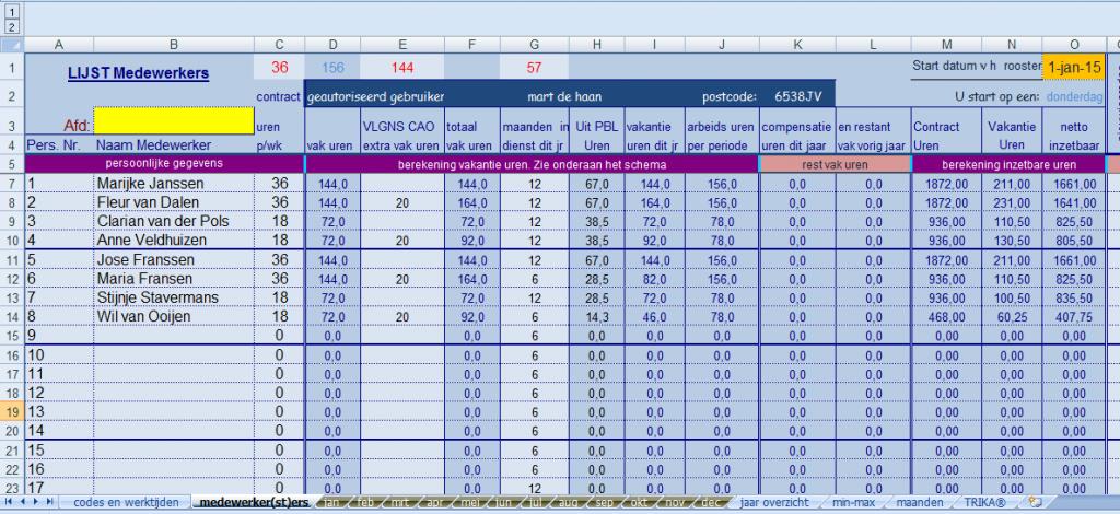 Het Trika Ms Excel Rooster: tabblad medewerkers