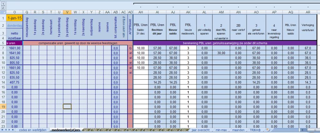 Het Trika Ms Excel Rooster: tabblad medewerkers berekening PBL uren