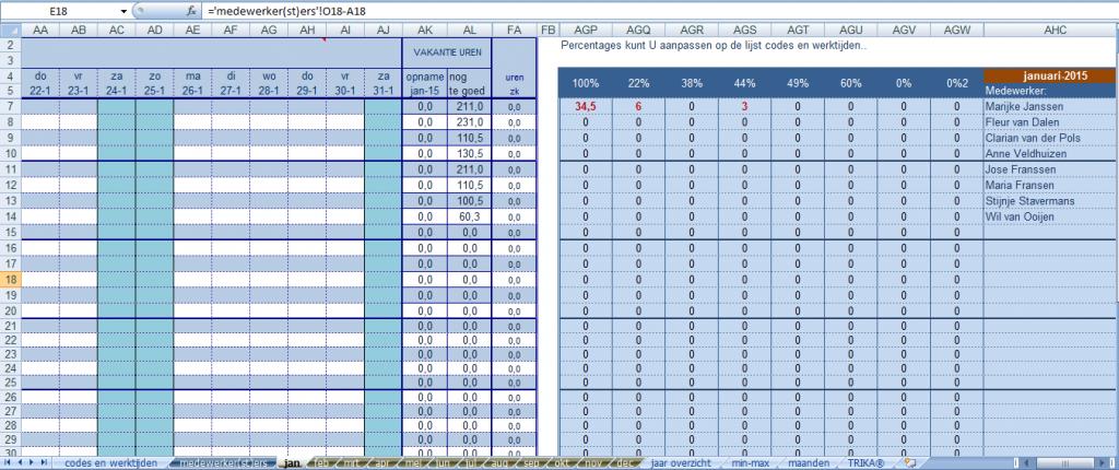 Het Trika Ms Excel Rooster: tabblad rooster met overzicht onregelmatige uren