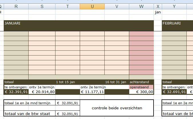 Ms Excel ® Trika Rekenmodel Verhuur huizen en kamers. eindcontrole totaal huurbetalingen per maand
