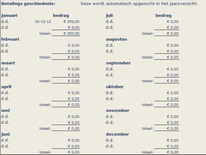 Ms Excel ® Trika Rekenmodel Verhuur huizen en kamers. huurderskaart onderste deel