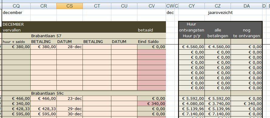 Ms Excel ® Trika Rekenmodel Verhuur huizen en kamers. jaaroverzicht inclusief huurachterstanden per huurder
