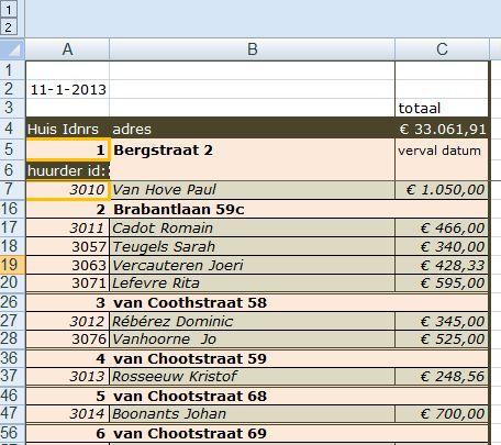 Ms Excel ® Trika Rekenmodel Verhuur huizen en kamers. jaaroverzichttabel huizen en huurders
