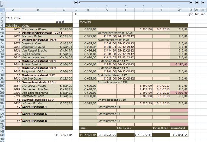 Ms Excel ® Trika Rekenmodel Verhuur huizen en kamers. totalisering huurbetalingen per maand