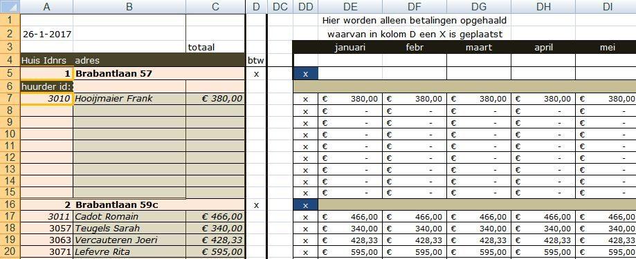 Ms Excel ® Trika Rekenmodel Verhuur huizen en kamers. overzicht huurders per woning