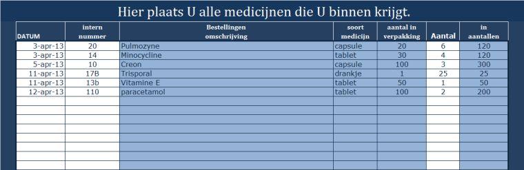 medicijnaanvulling