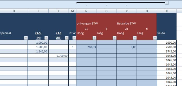 met de formule =SOM.ALS() worden het het maandnummer ieder btw kolom opgeteld