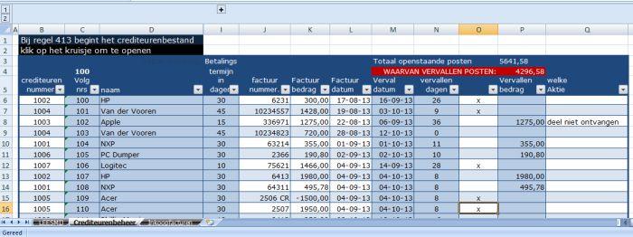 rekenmodel btw administratie inkoopfacturen crediteurenlijst