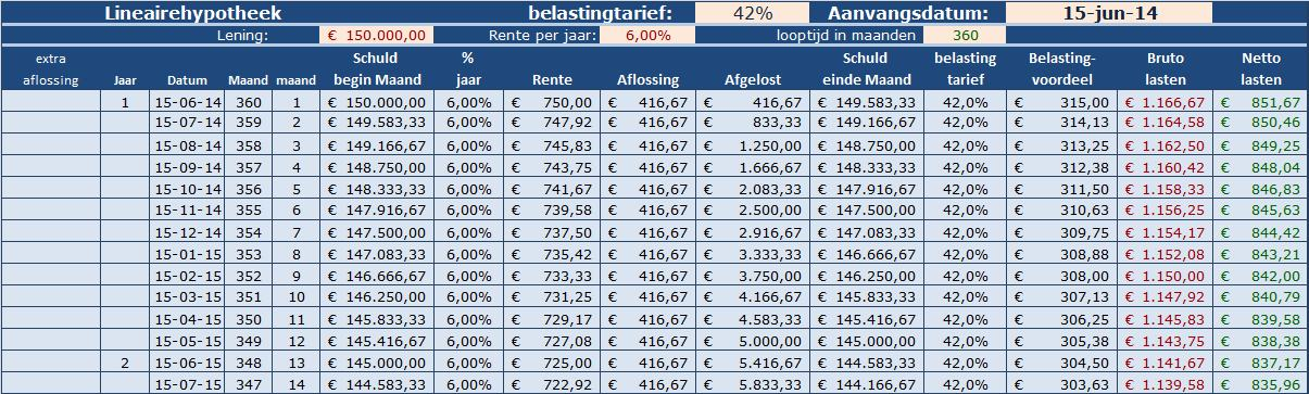Hypotheek berekenen excel sheet