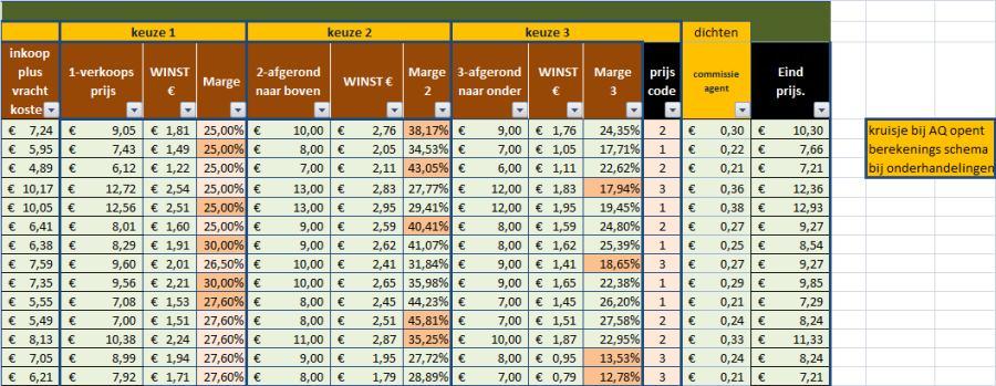 Ms Excel rekenmodel calculaties met wekelijkse prijslijst: artikelbestand-prijs