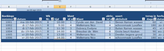 plannersortopweek