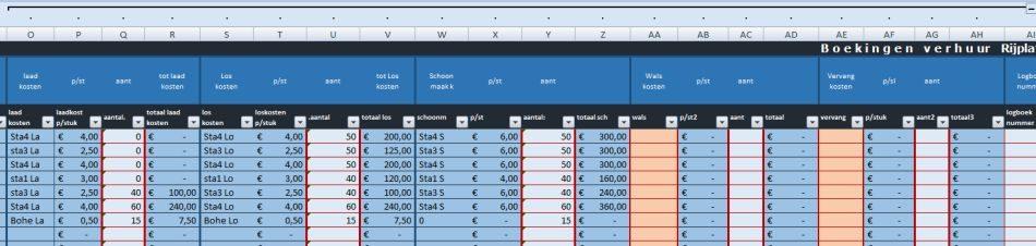 boeking bijkomende kosten