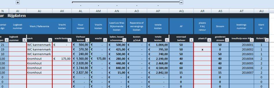 boeking eindkostenplaatje