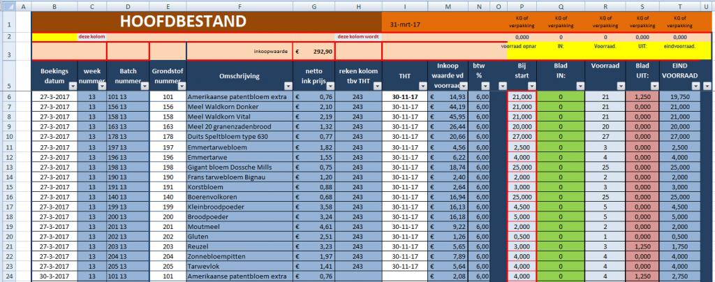 Ms Excel rekenmodel bakkers formule tabblad hoofbestand met voorraadbeheer