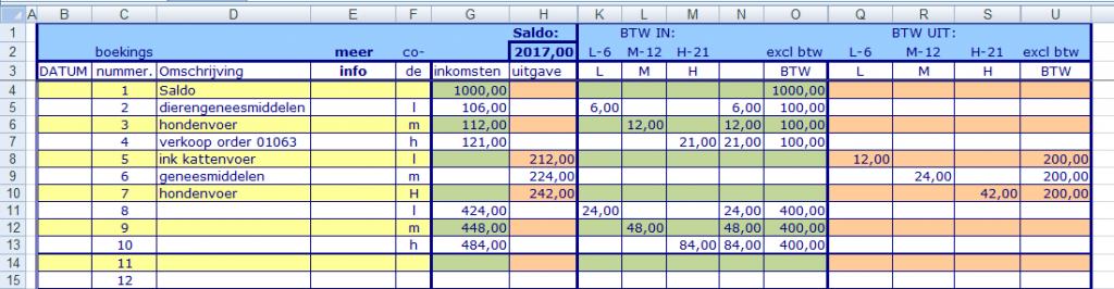 ms excel rekenmodel kas- bankboek met btw administratie voor 3 verschillende btw tarieven
