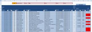 Schermvoorbeeld van een Excel rekenmodel t.b.v. uitleen van boeken