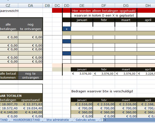 Ms Excel ® Trika Rekenmodel Verhuur huizen en kamers. overzicht btw per eigenaar