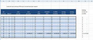 schermafdruk maandoverzicht verkoop btw auto's buitenland. dit is een berekeningsmodule behorende bij het kas-bankboek (marge)auto's