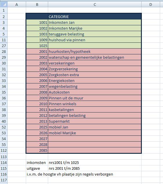 rekenmodel kas- bankboek met bespaarmodules; categorieen aanmaken