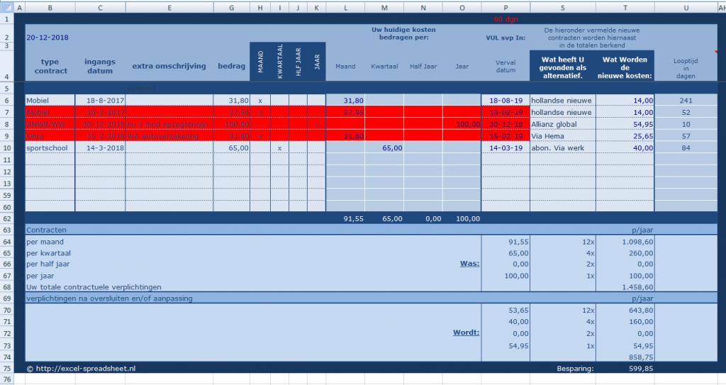 rekenmodel kas- bankboek met bespaarmodules: bespaar op contracten met contractenbeheer,