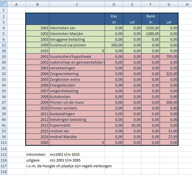 kas- bankboek bespaarmodule: jaaroverzicht
