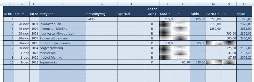 rekenmodel kas- bankboek met bespaarmodules; kas/bankbk