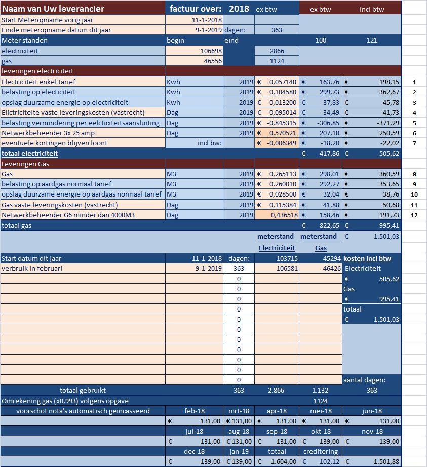 Rekenmodel jaarafrekeing van uw energie leverancier